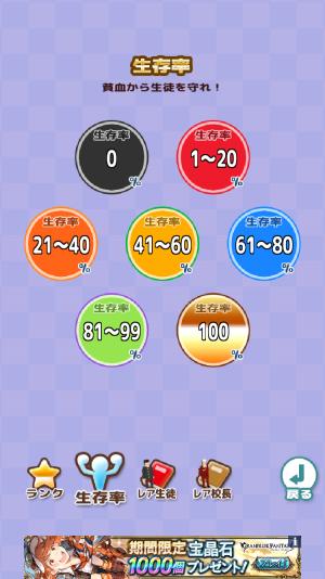 【攻略:俺の校長3D -貧血続出!無料の朝礼長話しゲーム- 】生存率をコンプリートさせる話題
